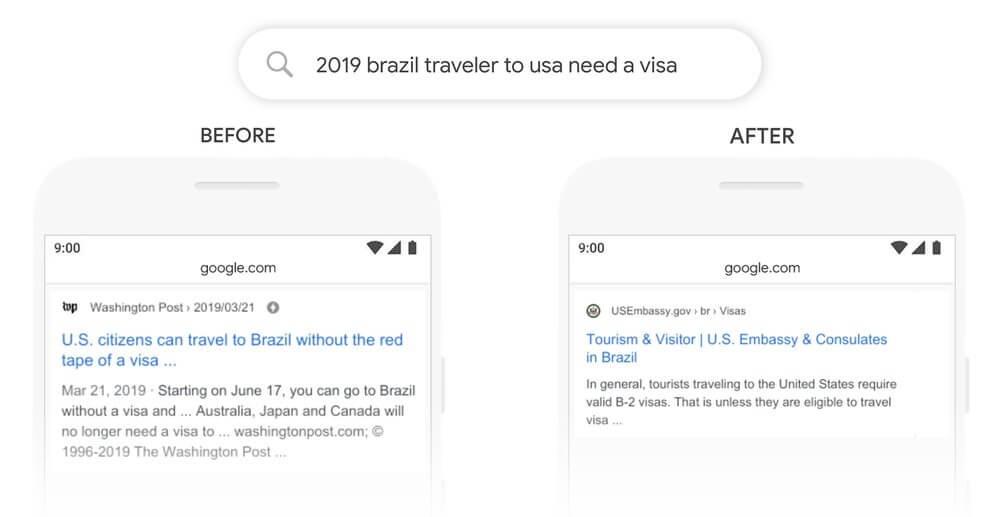 Query 2019 Brazil Traveler To USA Need A Visa