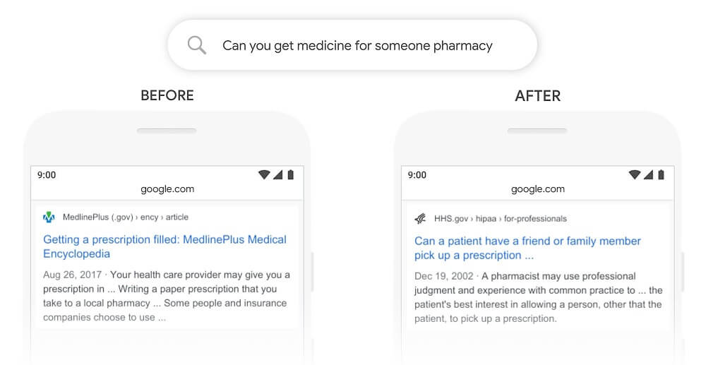 Query Can You Get Medicine For Someone Pharmacy