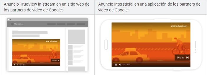 aspecto de los anuncios de video de google ads