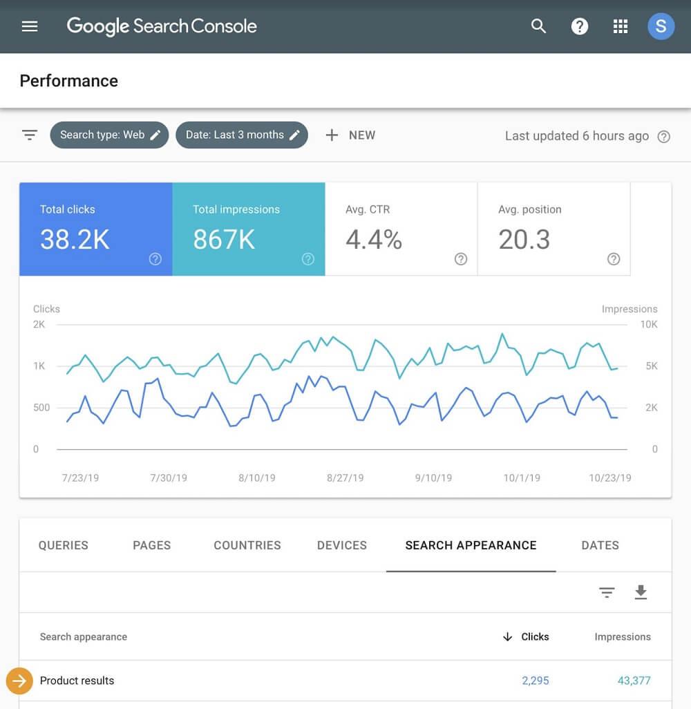 informe resultados de producto en search console