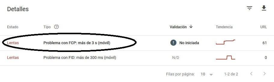 nuevo informe velocidad search console detalles