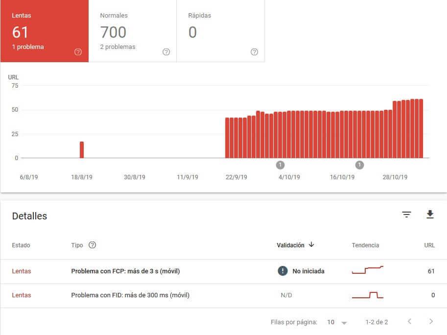 nuevo informe velocidad search console pagina resumen