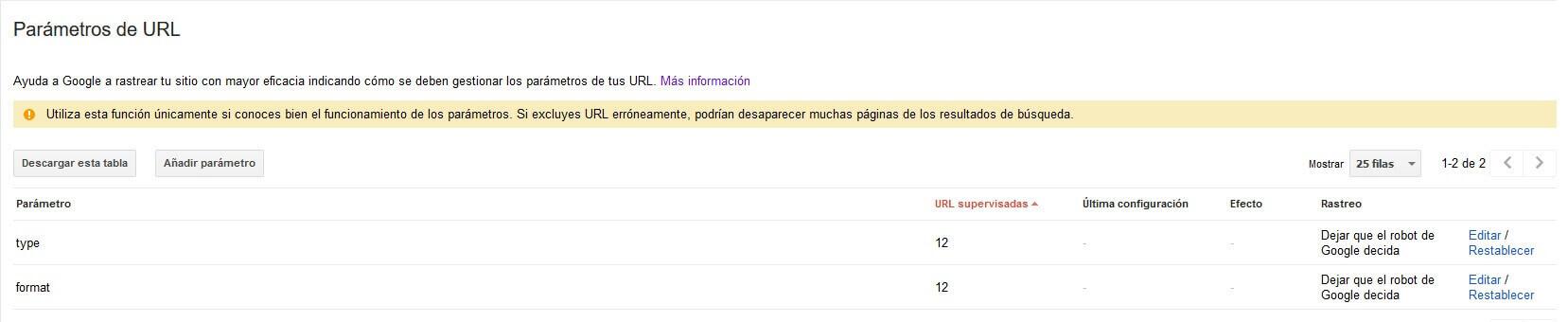 parámetros de url
