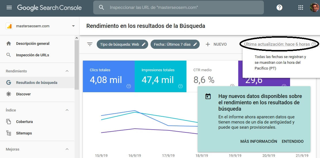 tutorial search console actualizacion datos informe rendimiento