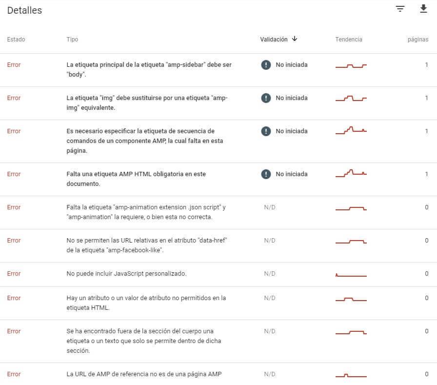 tutorial search console informe amp tabla