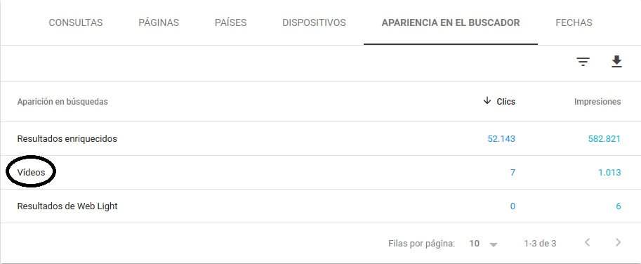 tutorial search console informe de apariencia de vídeo