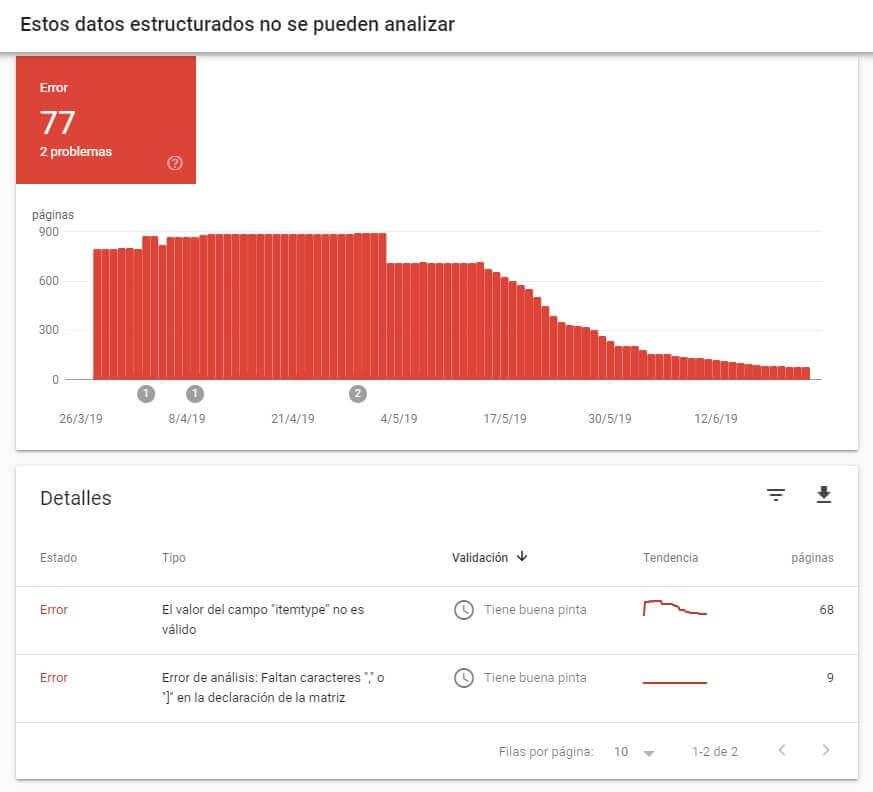 tutorial search console informe resultados enriquecidos